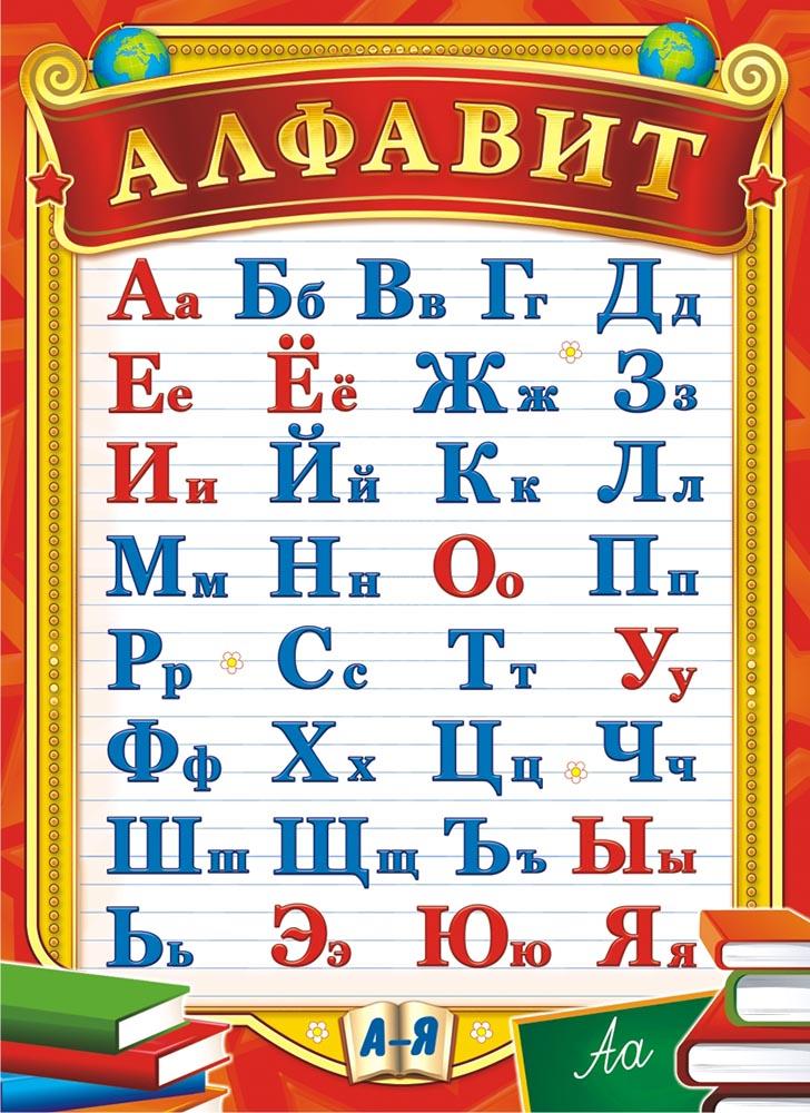 Русский алфавит картинки плакаты